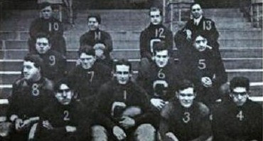 1903 Georgetown football team