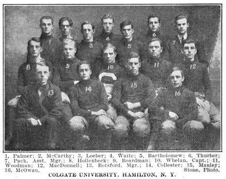 1908 Colgate football team