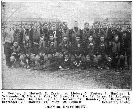 1908 Denver University football team