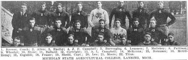 1908 Michigan State football team