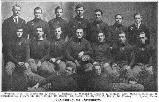 1908 Syracuse football team